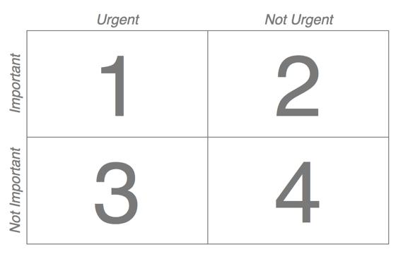 kvadrat opdelt i fire felter